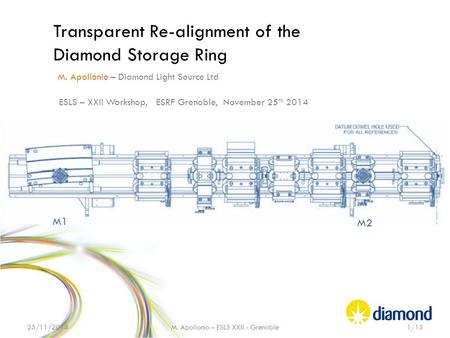 Transparent Re-alignment of the Diamond Storage Ring M. Apollonio – Diamond Light Source Ltd ESLS – XXII Workshop, ESRF Grenoble, November 25 th 2014 25/11/2014M.