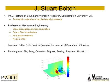 J. Stuart Bolton Ph.D. Institute of Sound and Vibration Research, Southampton University, UK. Poroelastic materials and applied signal processing Professor.