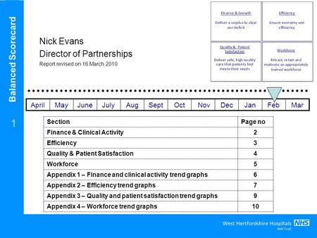Balanced Scorecard 1 Nick Evans Director of Partnerships Report revised on 16 March 2010 SectionPage no Finance & Clinical Activity2 Efficiency3 Quality.