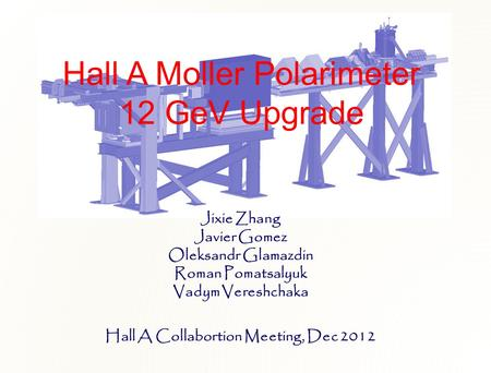 Jixie Zhang Javier Gomez Oleksandr Glamazdin Roman Pomatsalyuk Vadym Vereshchaka Hall A Collabortion Meeting, Dec 2012 Hall A Moller Polarimeter 12 GeV.