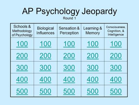 AP Psychology Jeopardy Round 1 Schools & Methodology of Psychology Biological Influences Sensation & Perception Learning & Memory Consciousness, Cognition,