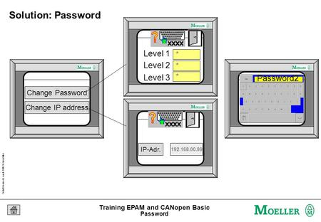 Schutzvermerk nach DIN 34 beachten 05/04/15 Seite 1 Training EPAM and CANopen Basic Solution: Password * * Level 1 Level 2 * Level 3 Password2 IP-Adr.