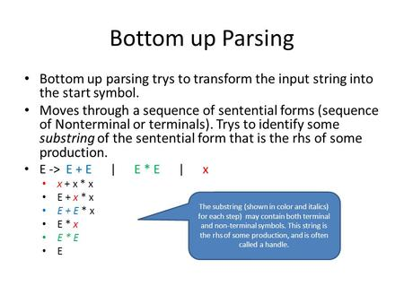 Bottom up Parsing Bottom up parsing trys to transform the input string into the start symbol. Moves through a sequence of sentential forms (sequence of.