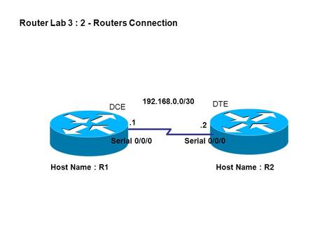 192.168.0.0/30 Host Name : R1 Serial 0/0/0.1.2 Host Name : R2 Router Lab 3 : 2 - Routers Connection DTE DCE.