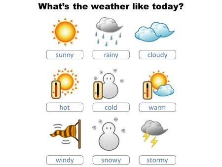 What's the weather like today? sunnyrainycloudy hotcoldwarm windysnowystormy.