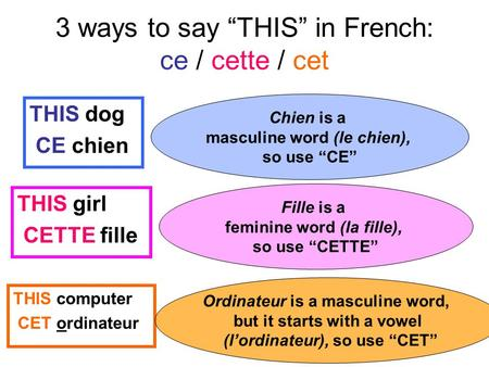 "3 ways to say ""THIS"" in French: ce / cette / cet THIS dog CE chien Chien is a masculine word (le chien), so use ""CE"" THIS girl CETTE fille Fille is a feminine."