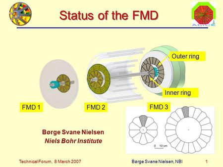 Technical Forum, 8 March 2007Børge Svane Nielsen, NBI1 Status of the FMD Børge Svane Nielsen Niels Bohr Institute FMD 1 FMD 3 FMD 2 Outer ring Inner ring.