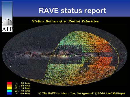 RAVE status report Matthias Steinmetz (AIP). 2 11 June 2009 2009 RAVE collaboration meeting - Padova Data collection  325k spectra for 280k stars (Jan.