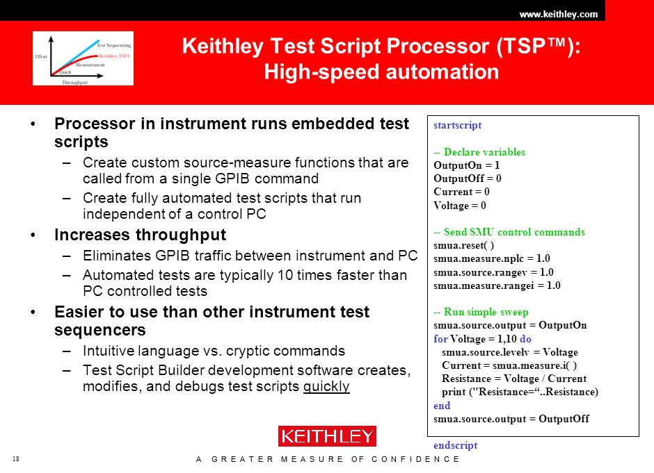 A G R E A T E R M E A S U R E O F C O N F I D E N C E www.keithley.com 19 A G R E A T E R M E A S U R E O F C O N F I D E N C E www.keithley.com 19 Increased Scalability: TSPLink Expandable backplane: Keithley TSPLink TM Features: –Enables parallel or complicated test sequencing –Eases multiple instrument synchronization –Improves scalability over mainframe based test systems - No slot limits or backplane support issues