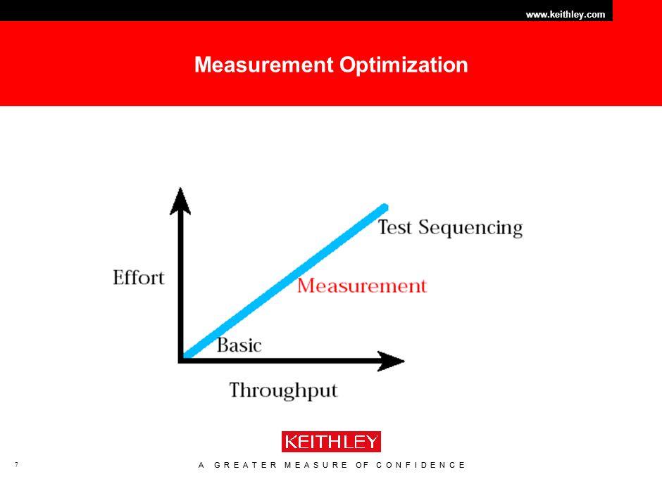 A G R E A T E R M E A S U R E O F C O N F I D E N C E www.keithley.com 8 A G R E A T E R M E A S U R E O F C O N F I D E N C E www.keithley.com 8 Measurement Optimization (Contd) Optimize integration setting (NPLC)