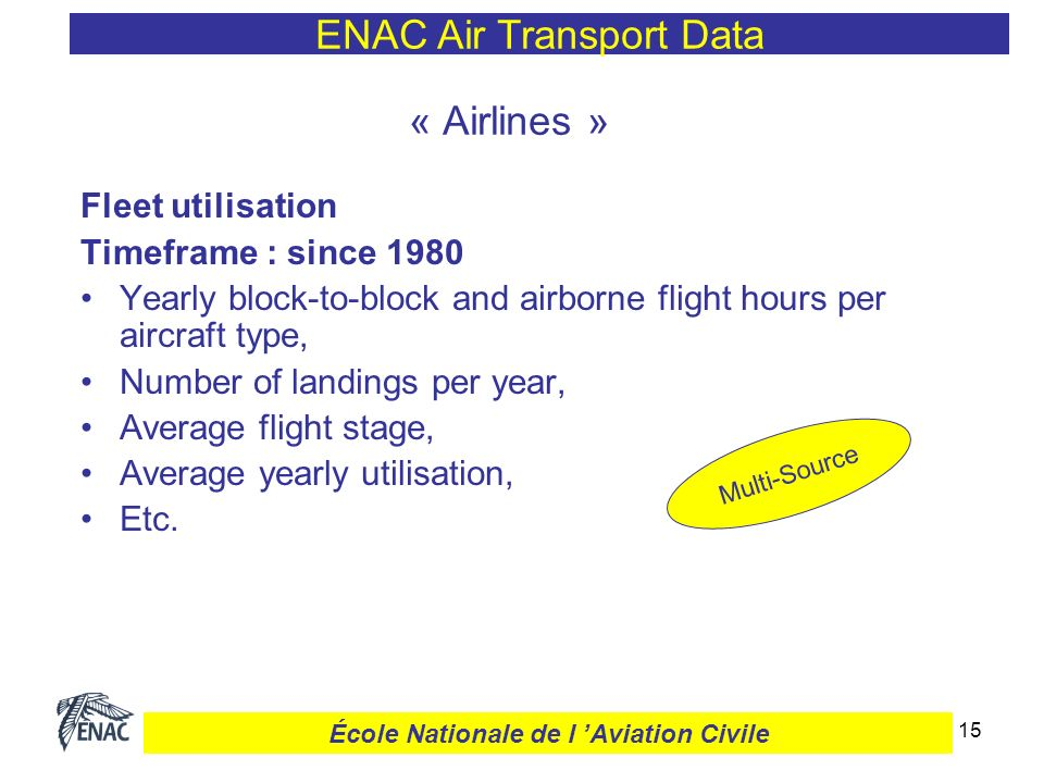 16 ENAC Air Transport Data École Nationale de l Aviation Civile
