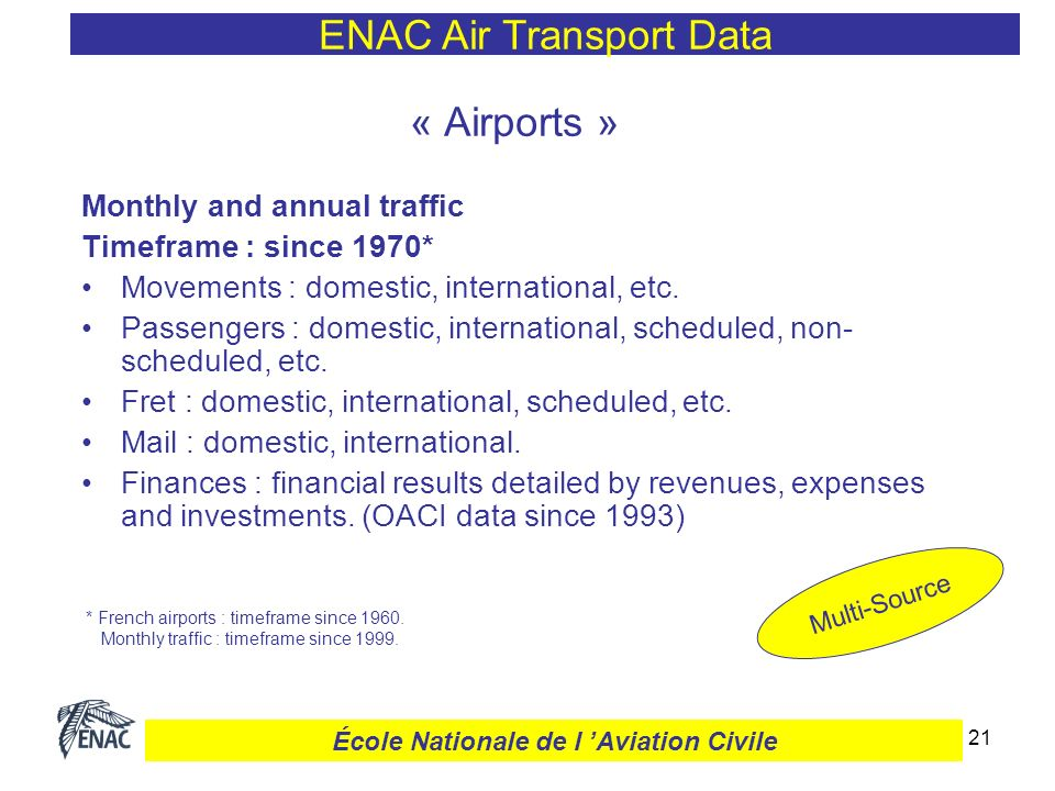 22 Airport distribution by geographical aera ENAC Air Transport Data École Nationale de l Aviation Civile