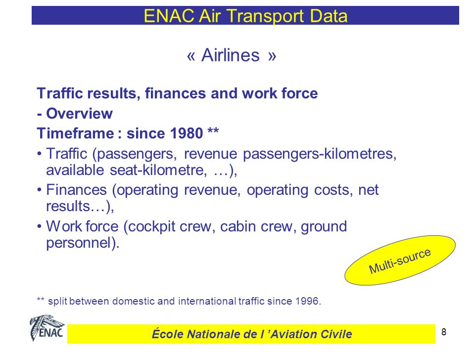 9 ENAC Air Transport Data École Nationale de l Aviation Civile