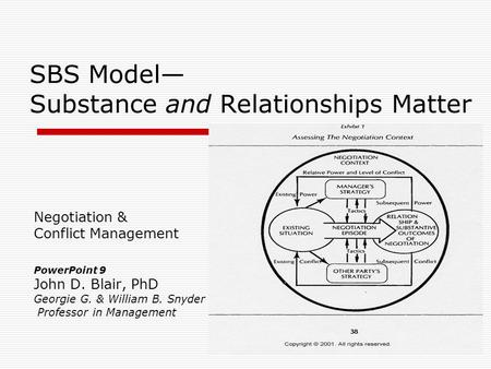 SBS Model— Substance and Relationships Matter Negotiation & Conflict Management PowerPoint 9 John D. Blair, PhD Georgie G. & William B. Snyder Professor.
