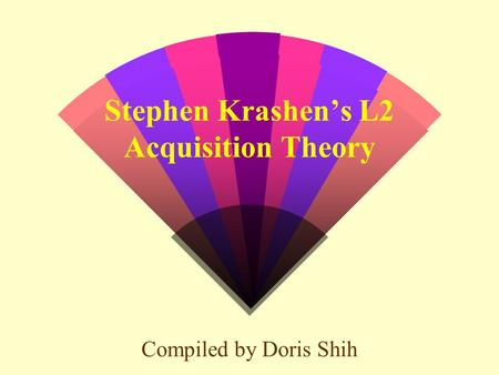Stephen Krashen's L2 Acquisition Theory Compiled by Doris Shih.