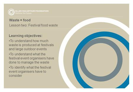 Waste = food Lesson two: Festival food waste Learning objectives: To understand how much waste is produced at festivals and large outdoor events To understand.
