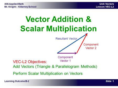 Vector Addition & Scalar Multiplication