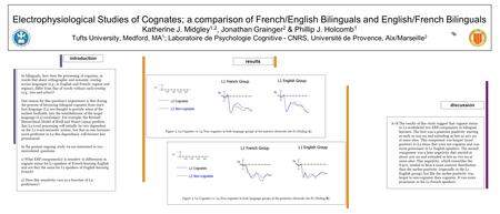 Figure 2. L2 Cognates vs. L2 Non-cognates in both language groups at the anterior electrode site Fz (finding A). Figure 3. L2 Cognates vs. L2 Non-cognates.