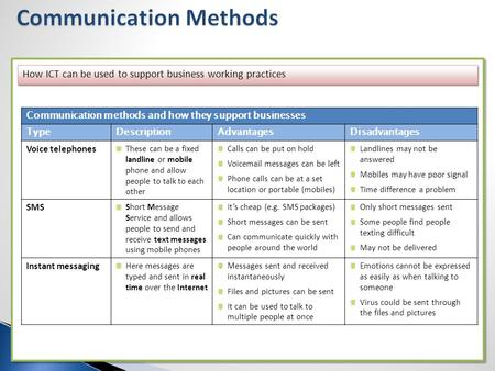 How ICT can be used to support business working practices Communication methods and how they support businesses TypeDescriptionAdvantagesDisadvantages.