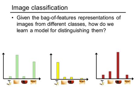 Image classification Given the bag-of-features representations of images from different classes, how do we learn a model for distinguishing them?
