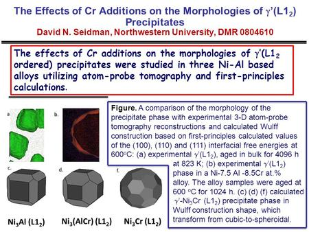 The Effects of Cr Additions on the Morphologies of  '(L1 2 ) Precipitates David N. Seidman, Northwestern University, DMR 0804610 The effects of Cr additions.