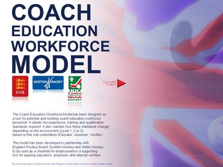 This Coach Education Workforce Model is © of England Hockey Board, Scottish Hockey & Welsh Hockey. COACH EDUCATION WORKFORCE The Coach Education Workforce.