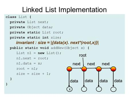 Linked List Implementation class List { private List next; private Object data; private static List root; private static int size; public static void addNew(Object.