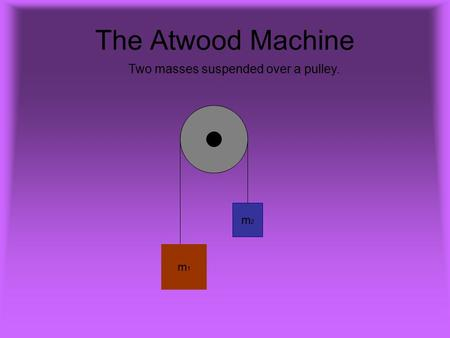 The Atwood Machine m1m1 m2m2 Two masses suspended over a pulley.