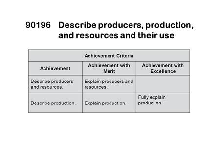 90196Describe producers, production, and resources and their use Achievement Criteria Achievement Achievement with Merit Achievement with Excellence Describe.