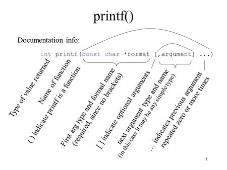 printf() Documentation info: