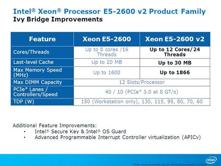 Intel ® Xeon ® Processor E5-2600 v2 Product Family Ivy Bridge Improvements *Other names and brands may be claimed as the property of others. FeatureXeon.