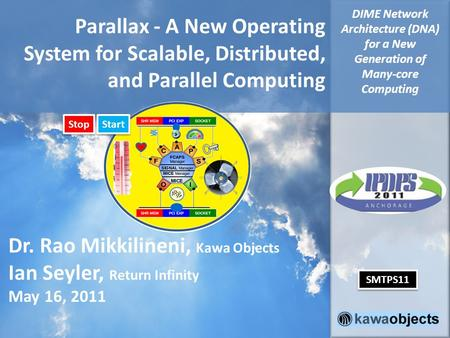 Private & Confidential Dr. Rao Mikkilineni, Kawa Objects Ian Seyler, Return Infinity May 16, 2011 Parallax - A New Operating System for Scalable, Distributed,