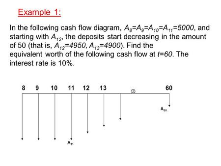 Example 1: In the following cash flow diagram, A8=A9=A10=A11=5000, and