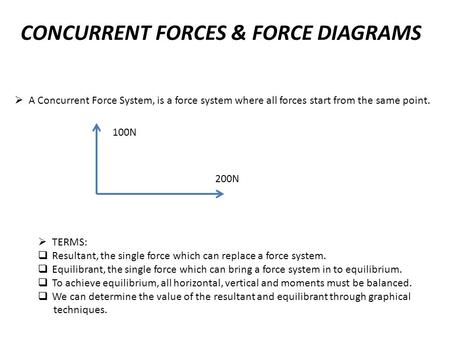 CONCURRENT FORCES & FORCE DIAGRAMS  A Concurrent Force System, is a force system where all forces start from the same point. 100N 200N  TERMS:  Resultant,