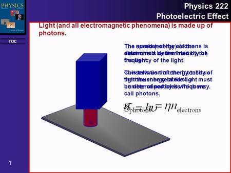 TOC 1 Physics 222 Photoelectric Effect Light (and all electromagnetic phenomena) is made up of photons. The speed (energy) of the electrons is determined.