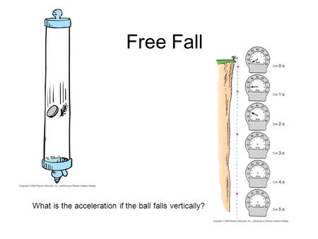 Free Fall What is the acceleration if the ball falls vertically?