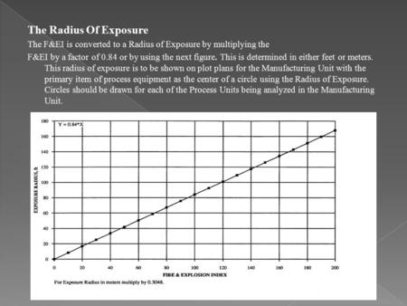 The Radius Of Exposure The F&EI is converted to a Radius of Exposure by multiplying the F&EI by a factor of 0.84 or by using the next figure. This is determined.