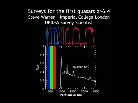 Surveys for the first quasars z>6.4 Steve Warren Imperial College London UKIDSS Survey Scientist.