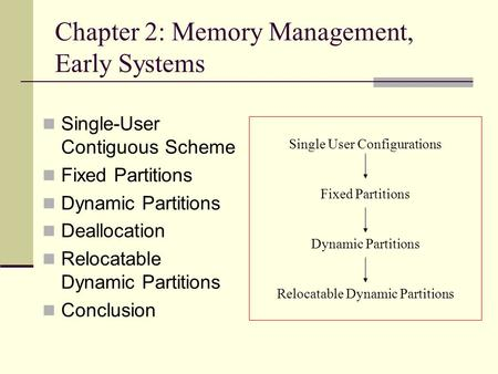Single-User Contiguous Scheme Fixed Partitions Dynamic Partitions Deallocation Relocatable Dynamic Partitions Conclusion Single User Configurations Fixed.