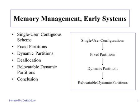 1 Memory Management, Early Systems Single-User Contiguous Scheme Fixed Partitions Dynamic Partitions Deallocation Relocatable Dynamic Partitions Conclusion.