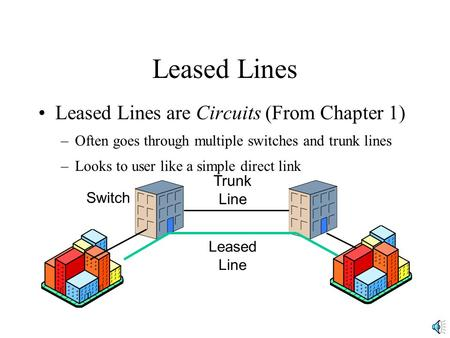 Leased Lines Leased Lines are Circuits (From Chapter 1) –Often goes through multiple switches and trunk lines –Looks to user like a simple direct link.