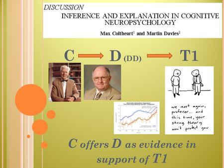 CD (DD) T1 C offers D as evidence in support of T1.
