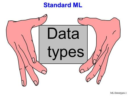 ML Datatypes.1 Standard ML Data types. ML Datatypes.2 Concrete Data  Consists of constructions that can be inspected, taken apart, or joined to form.