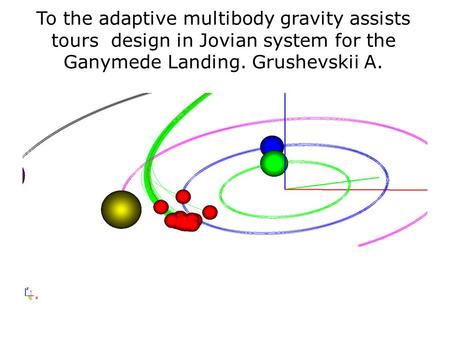 To the adaptive multibody gravity assists tours design in Jovian system for the Ganymede Landing. Grushevskii A.