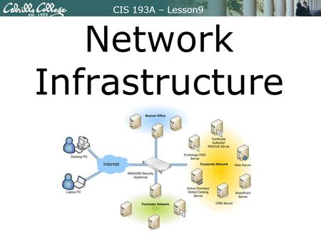 CIS 193A – Lesson9 Network Infrastructure. CIS 193A – Lesson9 Focus Question What are three high level subnets a corporate intranet will want to support?