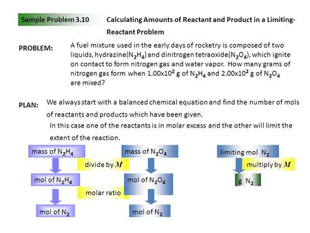 Sample Problem 3.10 Calculating Amounts of Reactant and Product in a Limiting-Reactant Problem PROBLEM: A fuel mixture used in the early days of rocketry.