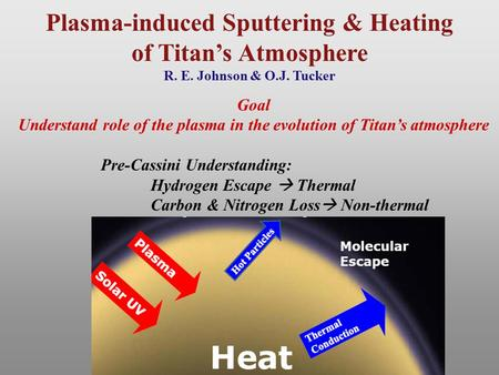 Plasma-induced Sputtering & Heating of Titan's Atmosphere R. E. Johnson & O.J. Tucker Goal Understand role of the plasma in the evolution of Titan's atmosphere.