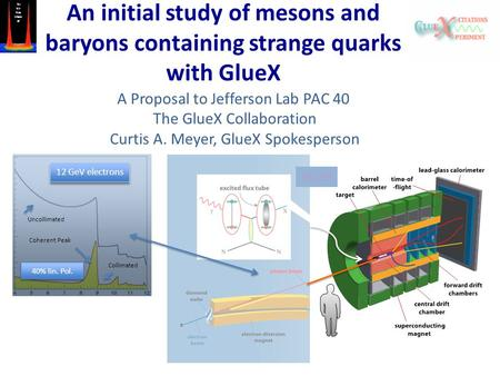 An initial study of mesons and baryons containing strange quarks with GlueX 12 GeV electrons 40% lin. Pol. Uncollimated Collimated Coherent Peak GlueX.