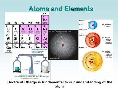 Electrical Charge is fundamental to our understanding of the atom Atoms and Elements.