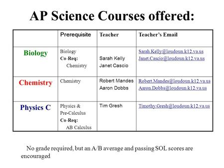 AP Science Courses offered: Prerequisite TeacherTeacher's  Biology Co-Req: Chemistry Sarah Kelly Janet Cascio